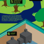 8 Levels of IT Security in the Data Center [Infographic]