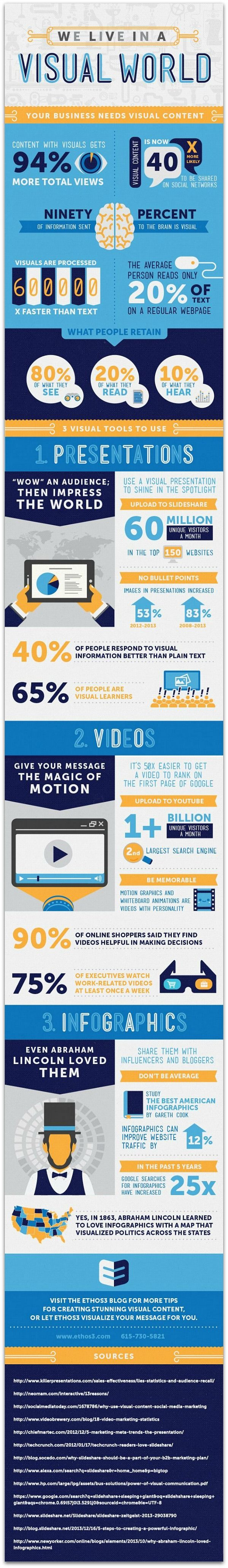 We Live in a Visual World - Your Business Needs Visual Content [Infographic]