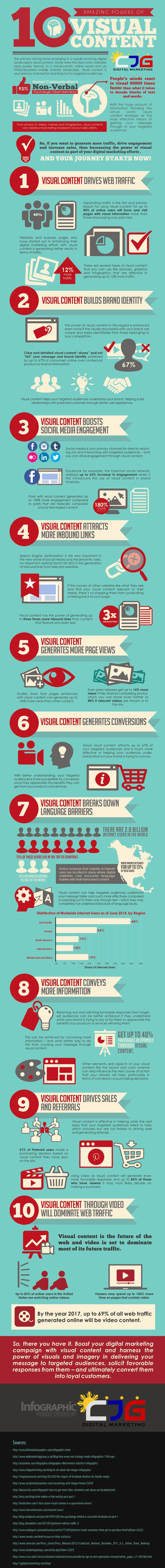 10 Amazing Powers of Visual Content [Infographic]