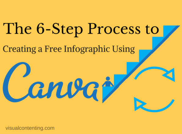 The 6-Step Process to Creating a Free Infographic [Using