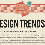 Design Trends 2016 [Infographic]