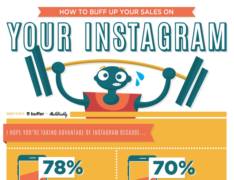 Making Sales on Instagram in 3 Easy Steps [Infographic]