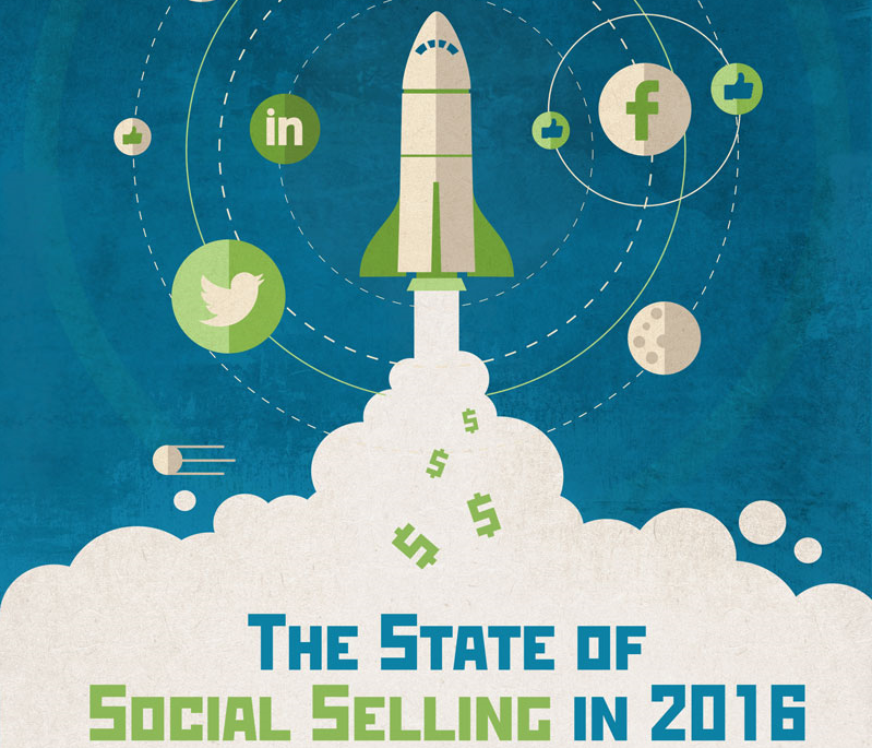 The State of Social Selling in 2016 [Infographic]