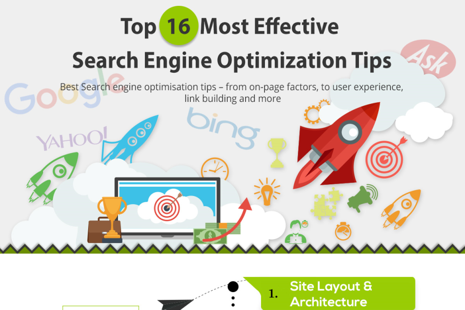 Top 16 Most Effective Search Engine Optimization Tips [Infographic]