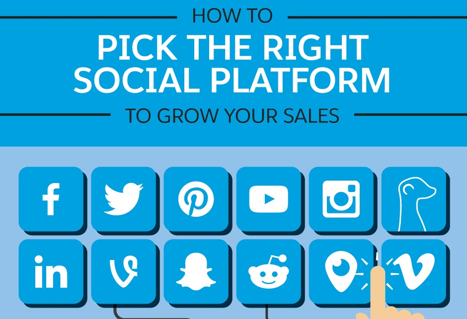How to Pick the Right Social Platform to Grow Your Sales [Infographic]