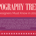 Typography Trends Designers Must Know in 2016 [Infographic]