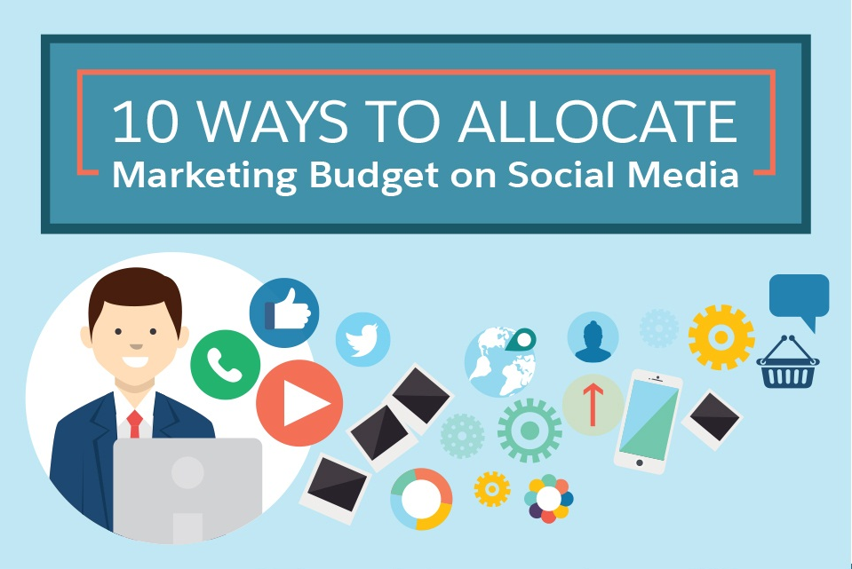 10 Ways to Allocate Marketing Budget on Social Media [Infographic]