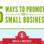 5 Ways to Promote Your Small Business [Infographic]