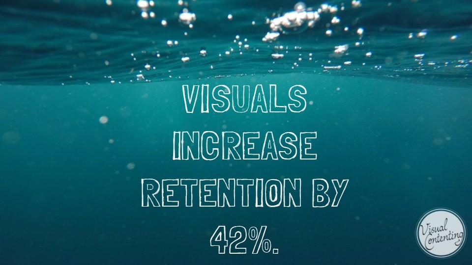 Visuals increase retention