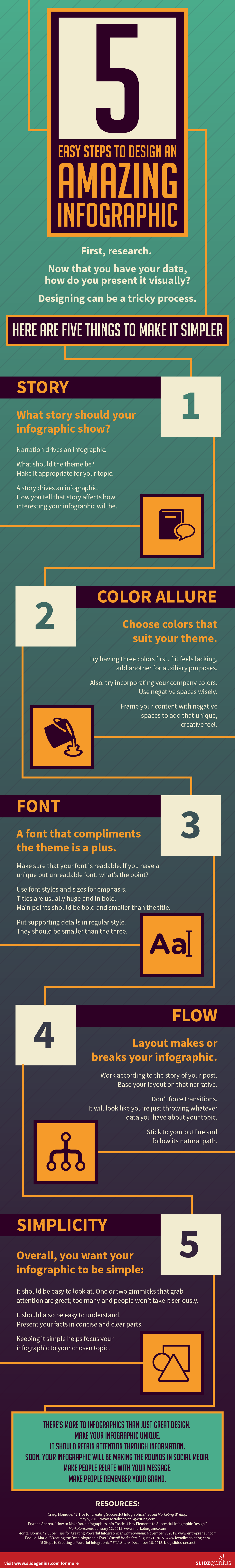 5 Easy Steps to Design an Amazing Infographic-01