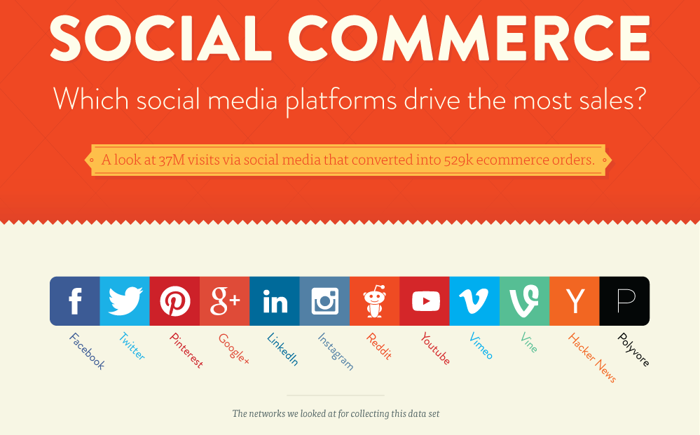 7 most popular social media platforms Opinions expressed by entrepreneur contributors are their own social media platforms have embraced a more hands-on approach to governing conduct on their platforms.