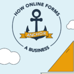 How Online Forms Anchor a Business [Infographic]