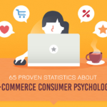 65 Proven Statistics about E-Commerce Consumer Psychology [Infographic]
