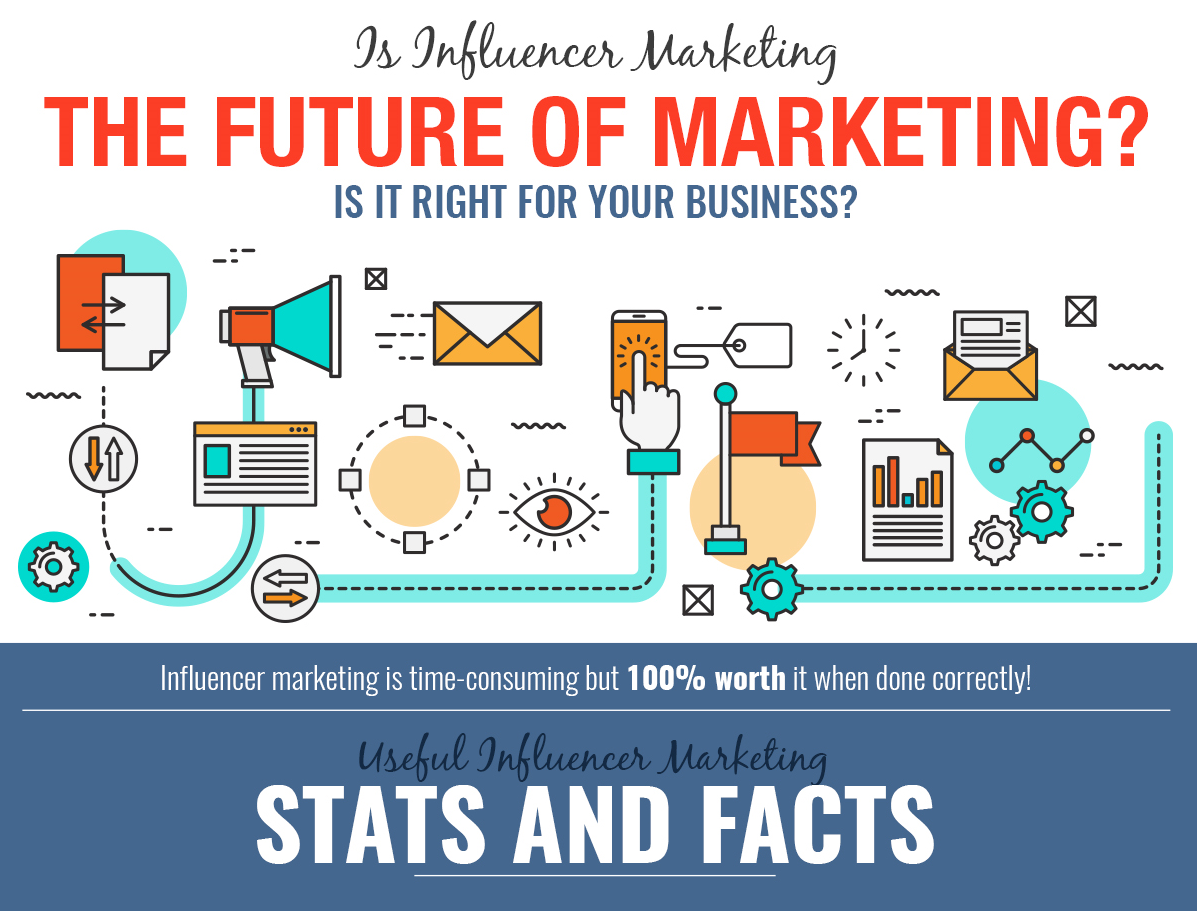 Influencer: Is Influencer Marketing The Future Of Marketing?