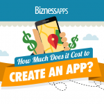 How Much Does It Cost to Create an App? [Infographic]