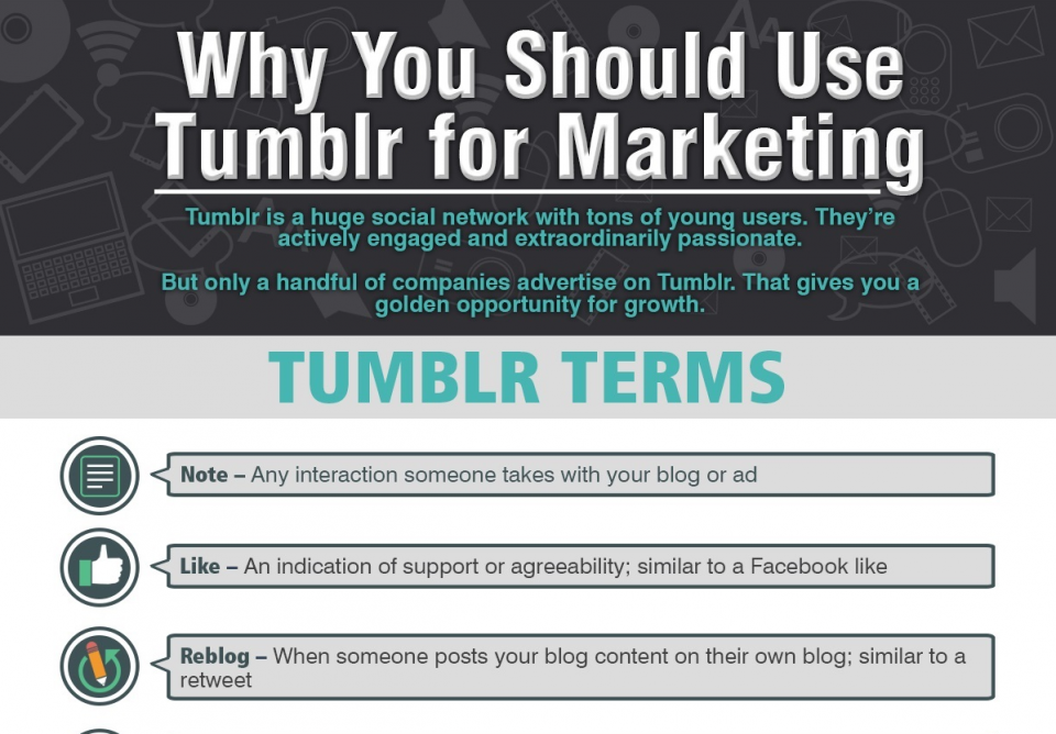 Why You Should Use Tumblr for Marketing [Infographic]