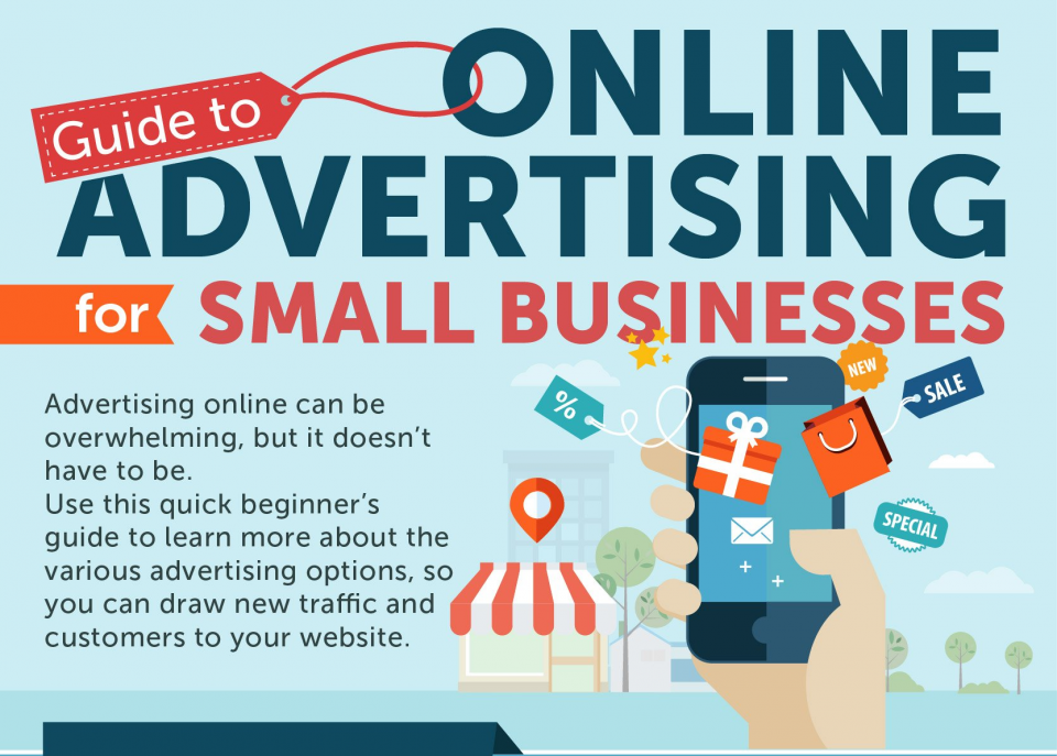 Guide to Online Advertising for Small Businesses [Infographic]