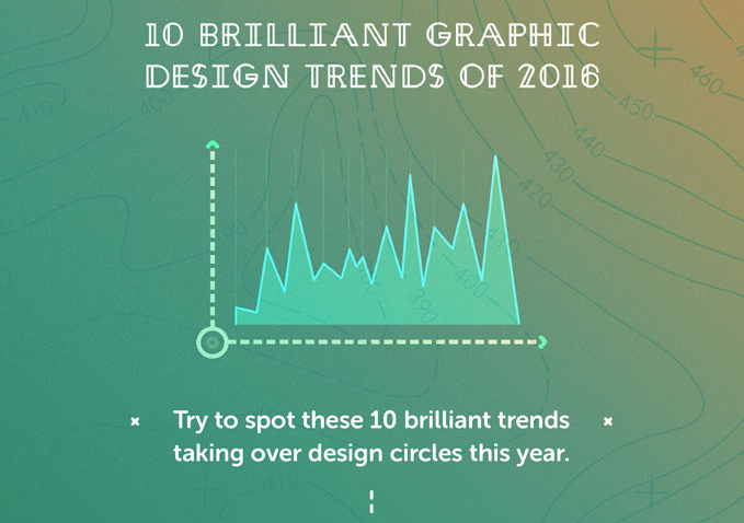10 Brilliant Graphic Design Trends of 2016 [Infographic]