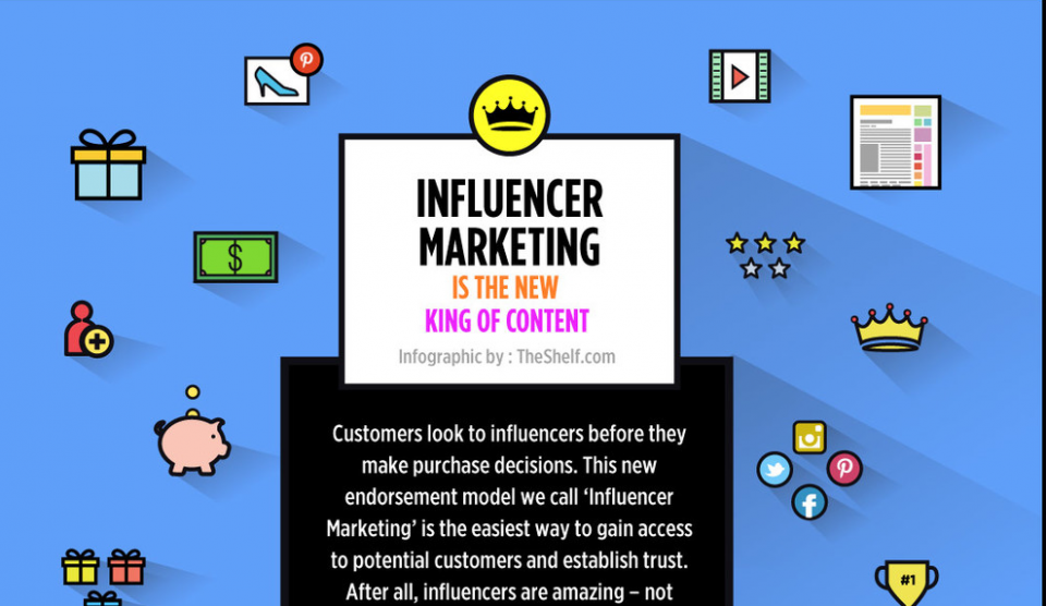 Influencer Marketing Is the New King of Content [Infographic]