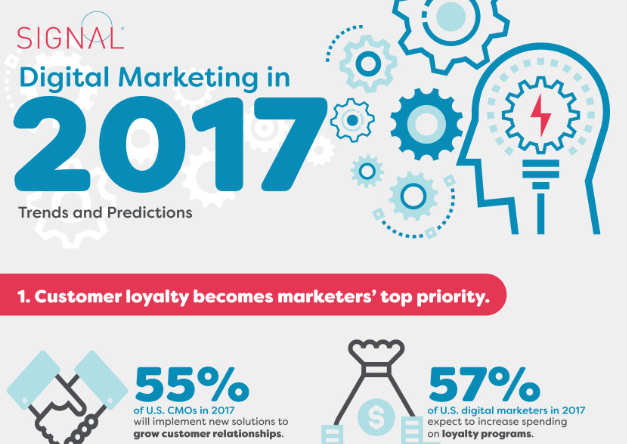 Digital-Marketing-in-2017-Trends-and-Pre