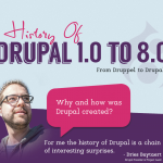 History Of Drupal 1.0 to 8.0 [Infographic]
