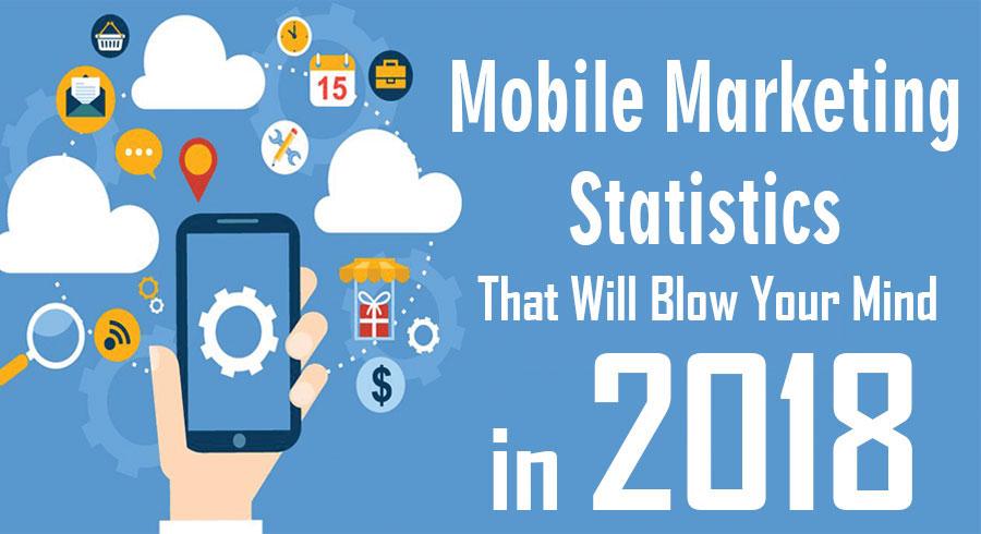 Mobile Marketing Statistics 2018 - Visual Contenting